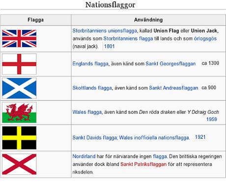 storbritanniens flag ga